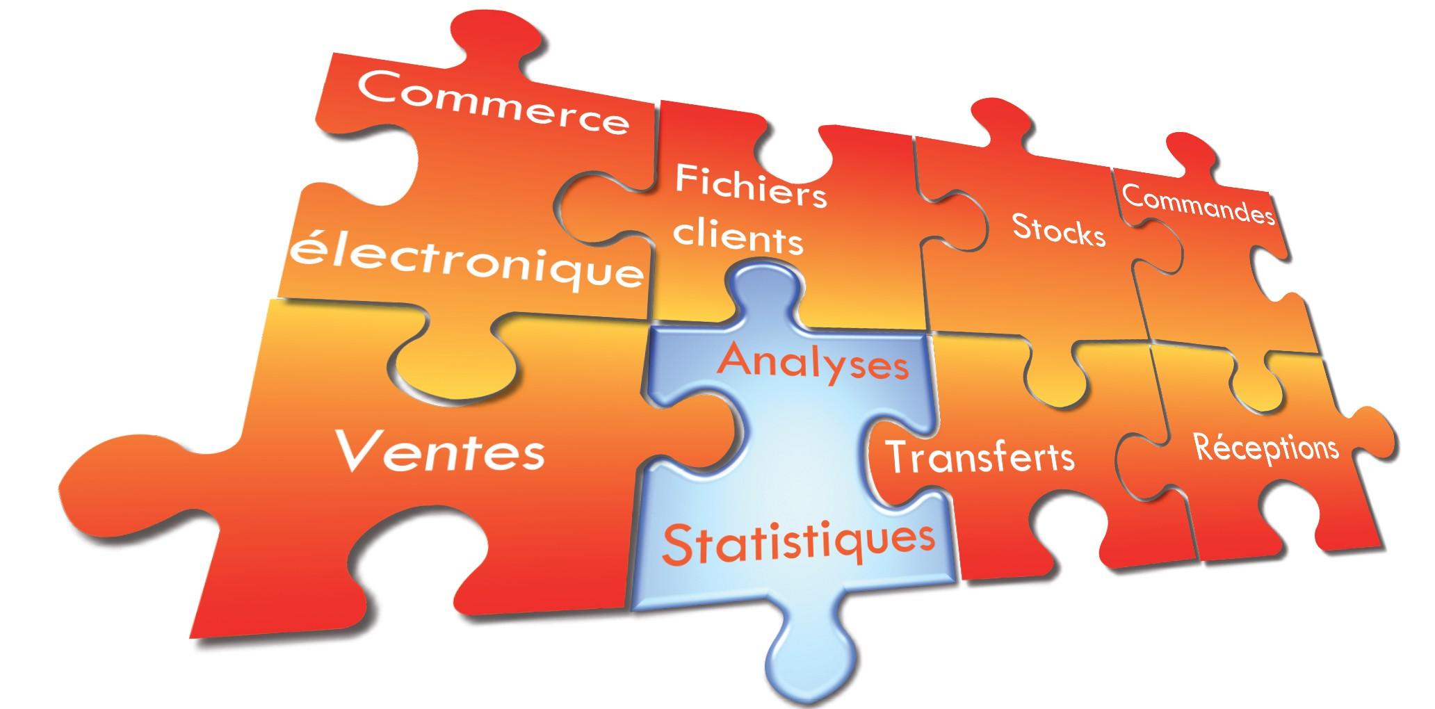 logiciel gestion stock