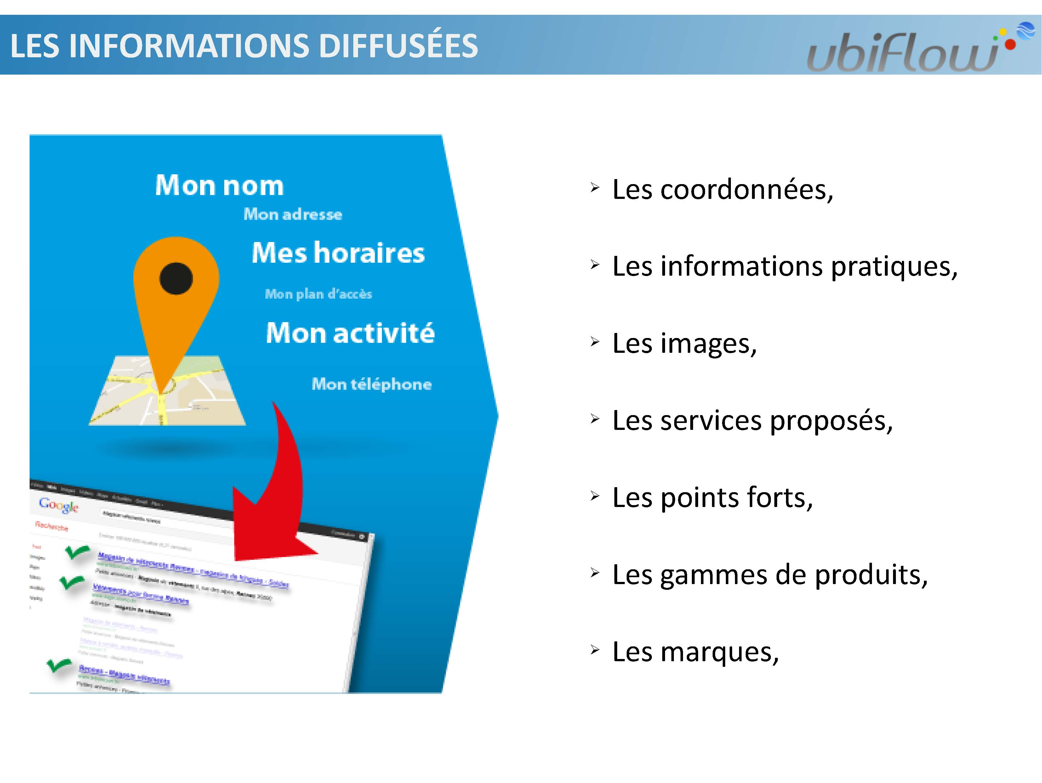 citations structurées local seo