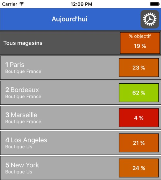 application mobile pourcentage objectifs magasins