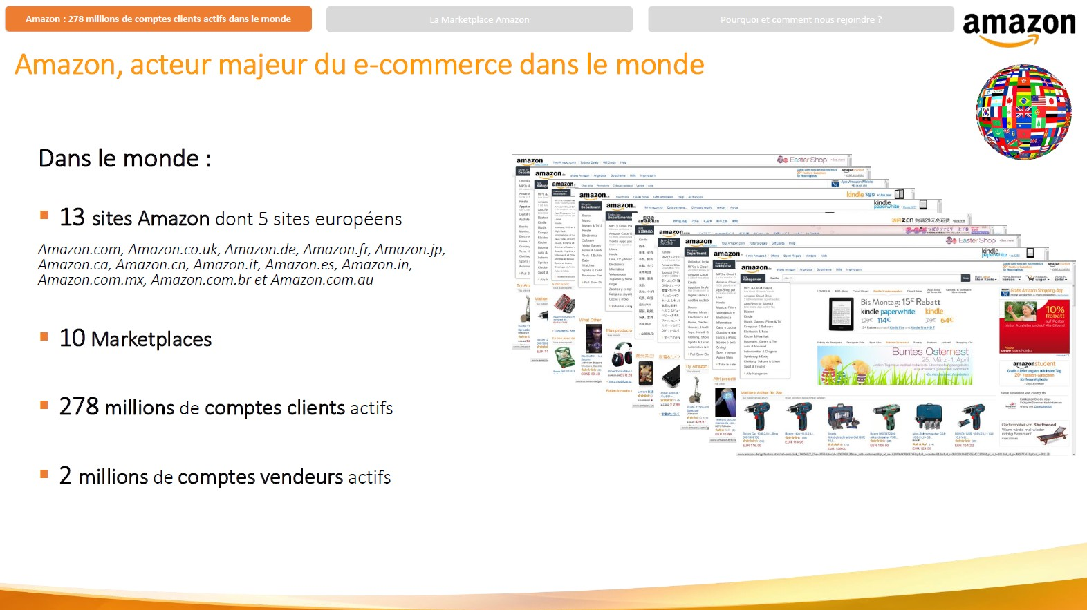 amazon e-commerce