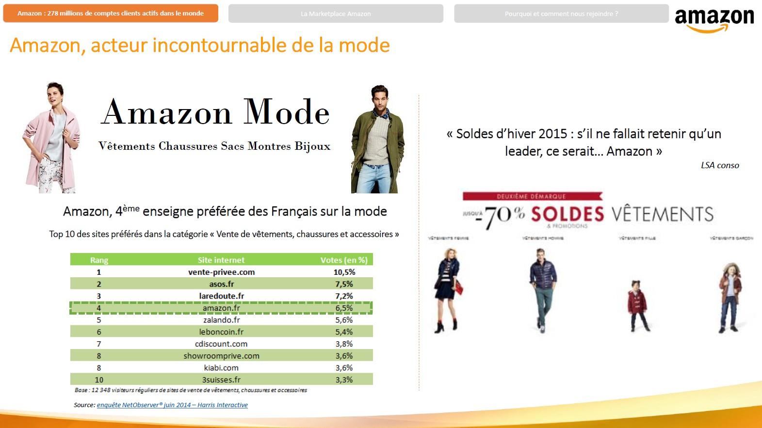 amazon mode